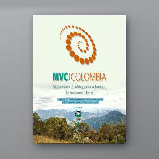 Publicaciones MVC