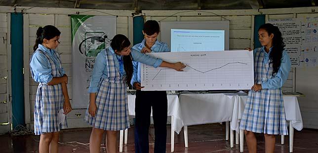 Inicia Monitoreo Climático Participativo Con Instituciones Educativas Delárea De Influencia De La Central Hidroeléctrica Sogamoso